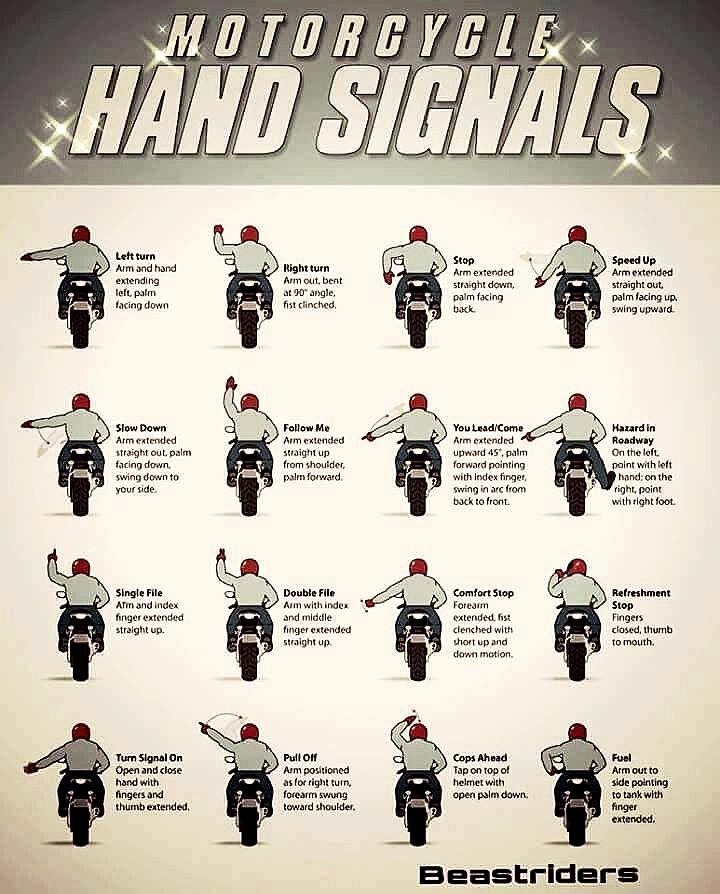 Langage des signes pour les motards