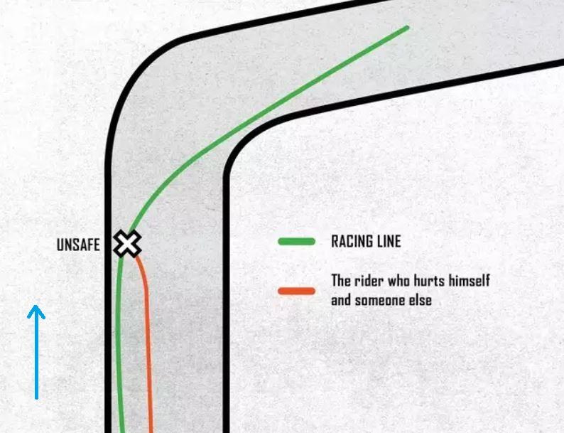 Pratiquer la moto sur piste en sécurité - racing line