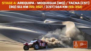 Dakar 2019 Etape 4