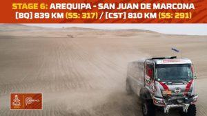 Dakar 2019 Etape 6