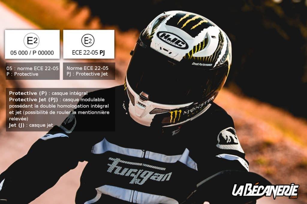 Homologation casques moto CE