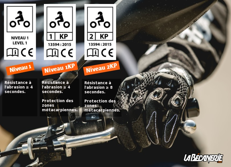 gants moto homologués CE EPI