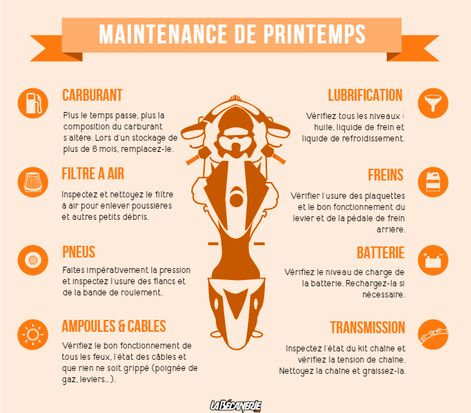 Entretien moto : maintenance de printemps