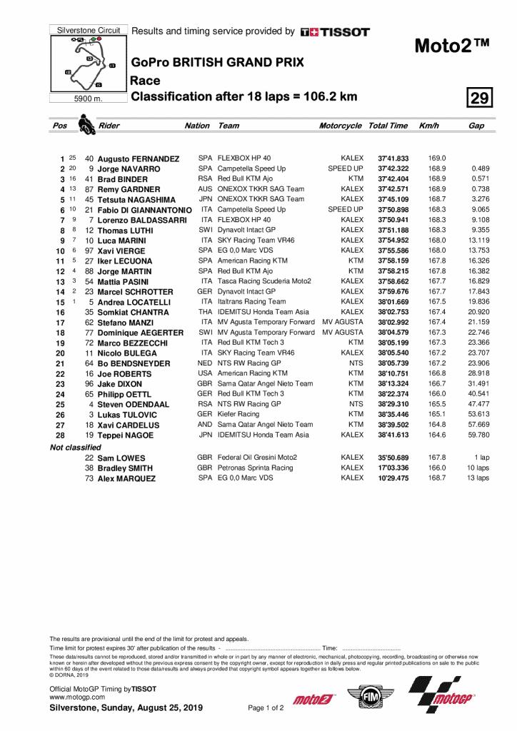 GP Grande Bretagne 2019 course Moto2