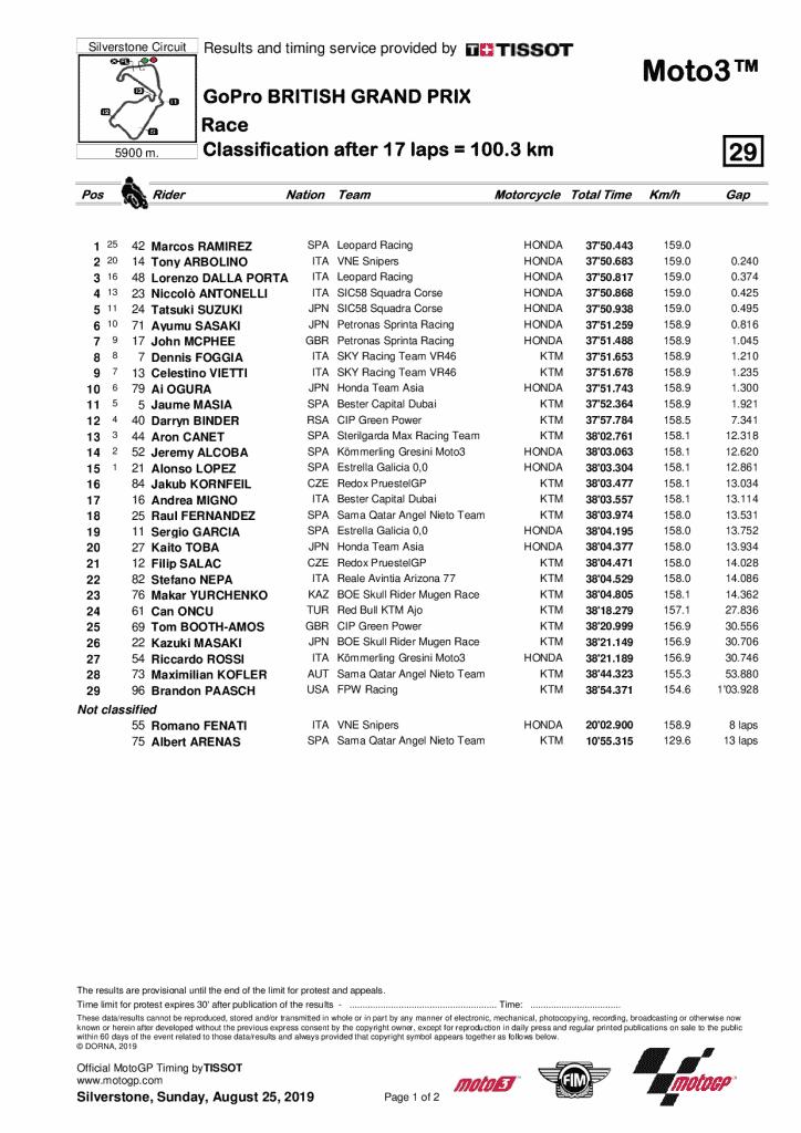 GP Grande Bretagne 2019 course Moto3