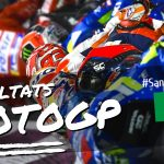 MotoGP 2019 : Marquez et Quartararo seuls à Misano