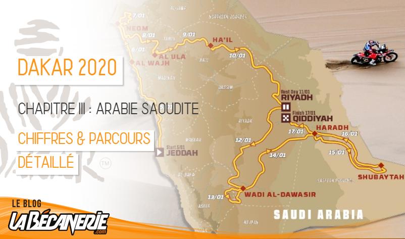 Dakar 2020 Arabie Saoudite
