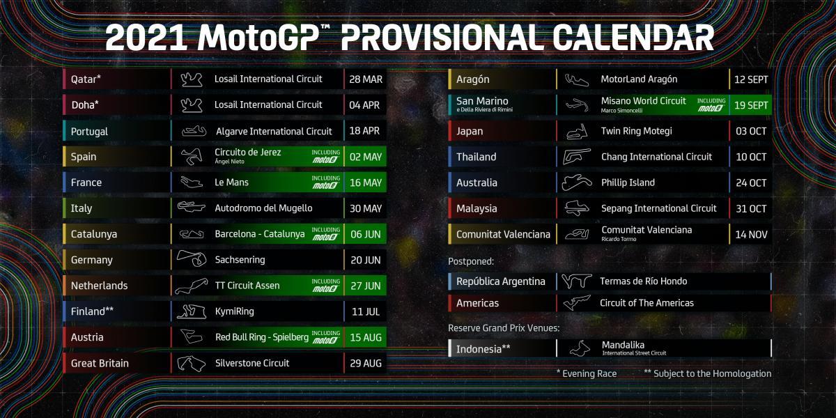 calendrier MotoGP 2021 mise à jour